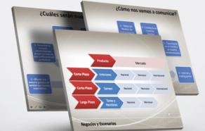 Planificación estratégica · La Rodzina